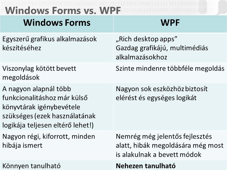 """V 1.0ÓE-NIK, 2014 Windows Forms vs. WPF 7 Windows FormsWPF Egyszerű grafikus alkalmazások készítéséhez """"Rich desktop apps"""" Gazdag grafikájú, multimédi"""
