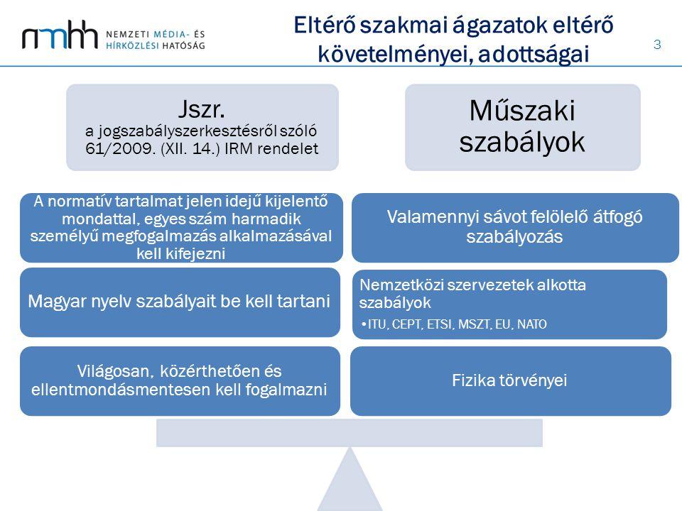 3 Jszr.a jogszabályszerkesztésről szóló 61/2009. (XII.