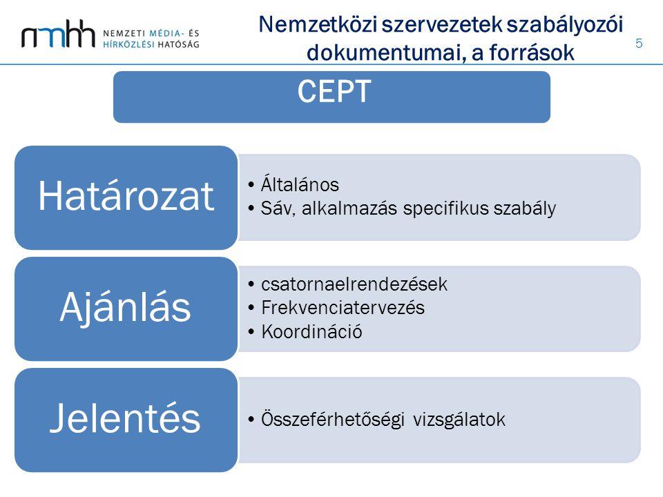 5 Általános Sáv, alkalmazás specifikus szabály Határozat csatornaelrendezések Frekvenciatervezés Koordináció Ajánlás Összeférhetőségi vizsgálatok Jelentés Nemzetközi szervezetek szabályozói dokumentumai, a források CEPT