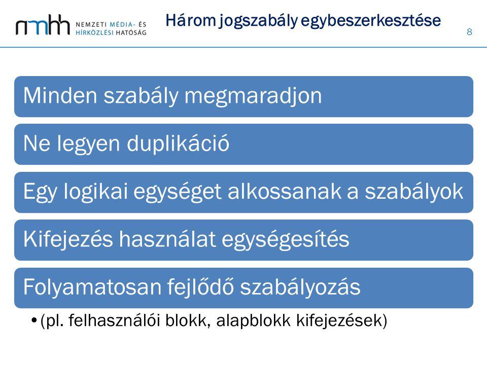 8 Minden szabály megmaradjonNe legyen duplikációEgy logikai egységet alkossanak a szabályokKifejezés használat egységesítésFolyamatosan fejlődő szabályozás (pl.