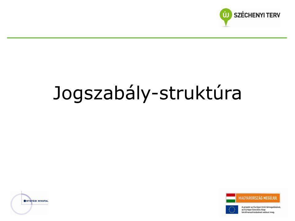 Jogszabály-struktúra