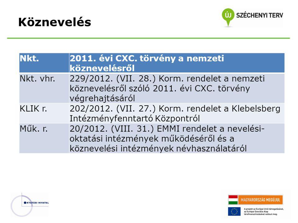 Köznevelés Nkt.2011. évi CXC. törvény a nemzeti köznevelésről Nkt. vhr.229/2012. (VII. 28.) Korm. rendelet a nemzeti köznevelésről szóló 2011. évi CXC
