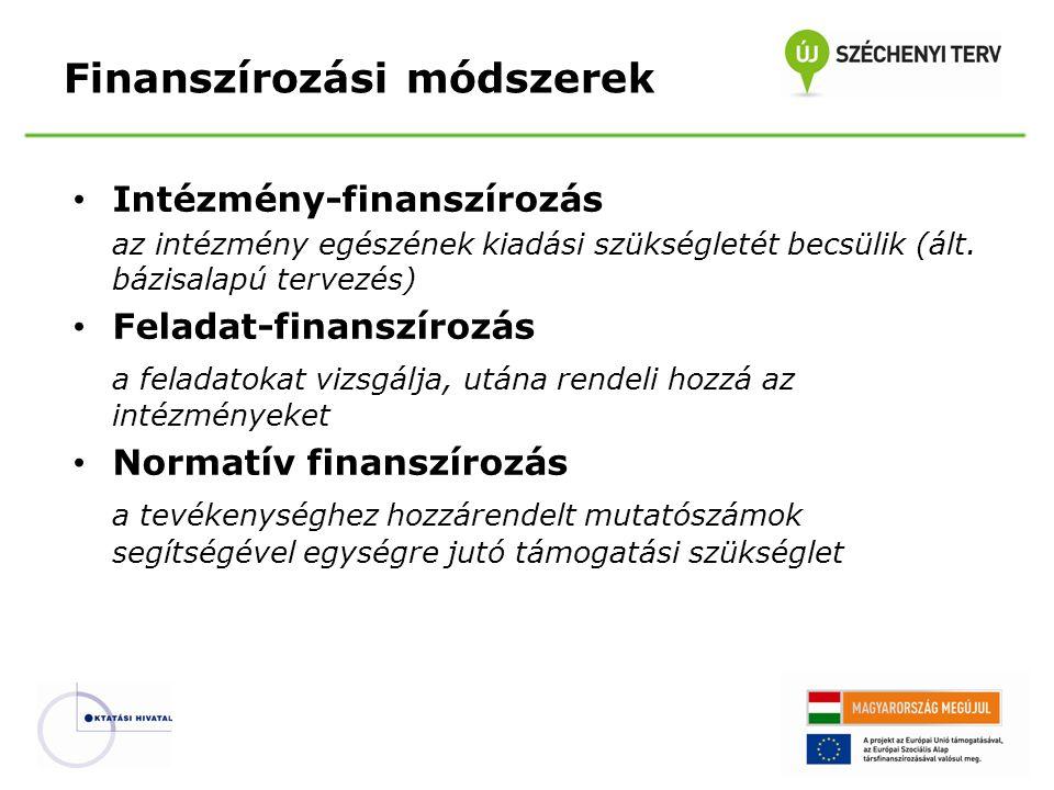 Intézmény-finanszírozás az intézmény egészének kiadási szükségletét becsülik (ált. bázisalapú tervezés) Feladat-finanszírozás a feladatokat vizsgálja,