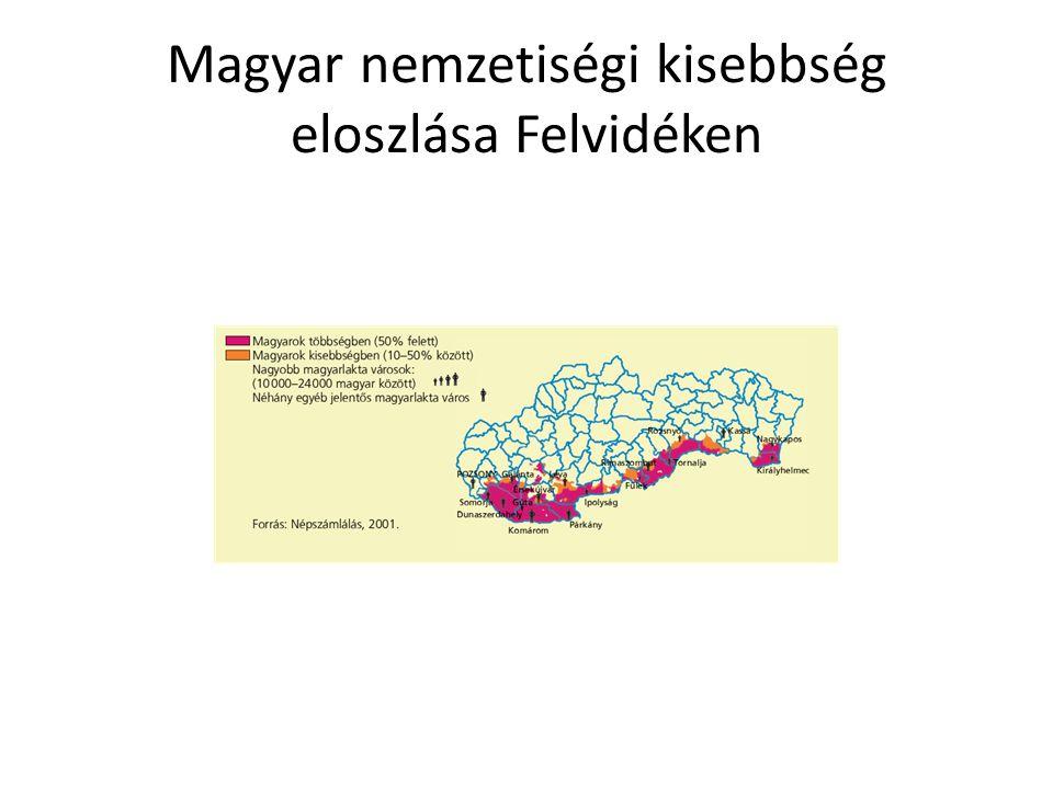 Magyar nemzetiségi kisebbség eloszlása Felvidéken