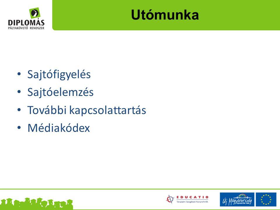 Sajtófigyelés Sajtóelemzés További kapcsolattartás Médiakódex Utómunka