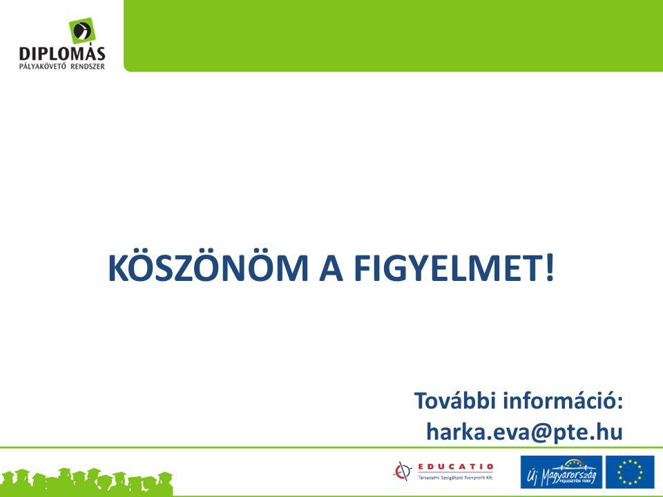 KÖSZÖNÖM A FIGYELMET! További információ: harka.eva@pte.hu