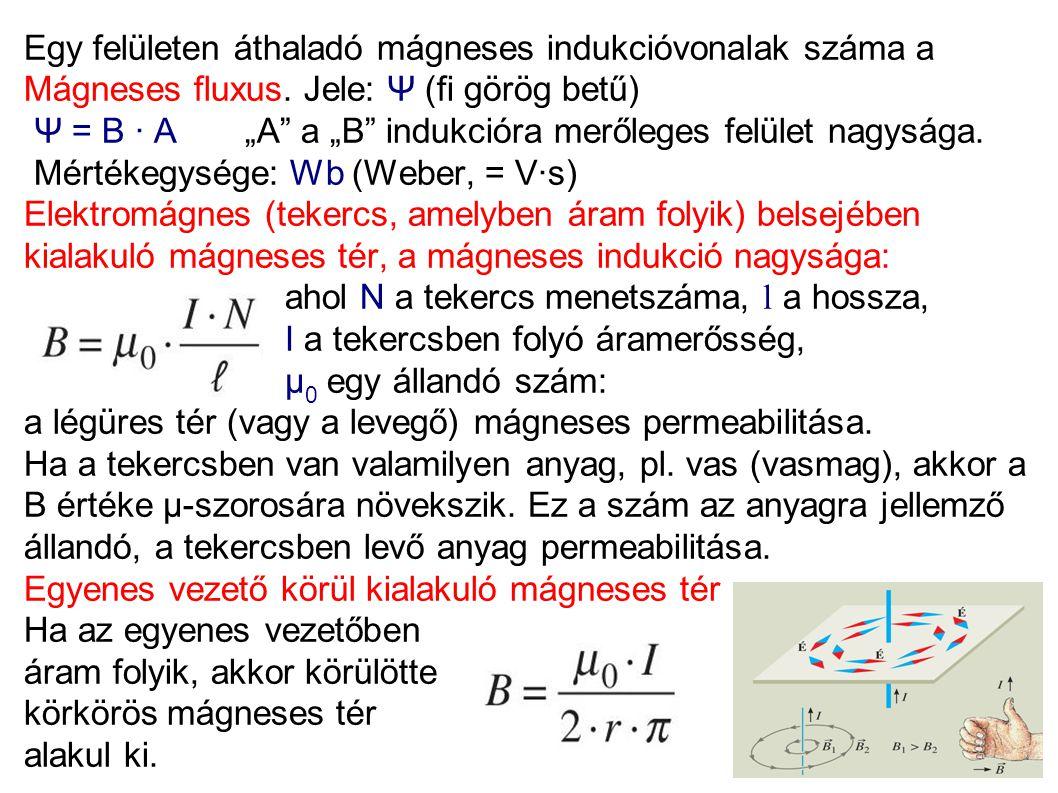 """Egy felületen áthaladó mágneses indukcióvonalak száma a Mágneses fluxus. Jele: Ψ (fi görög betű) Ψ = B · A """"A"""" a """"B"""" indukcióra merőleges felület nagy"""