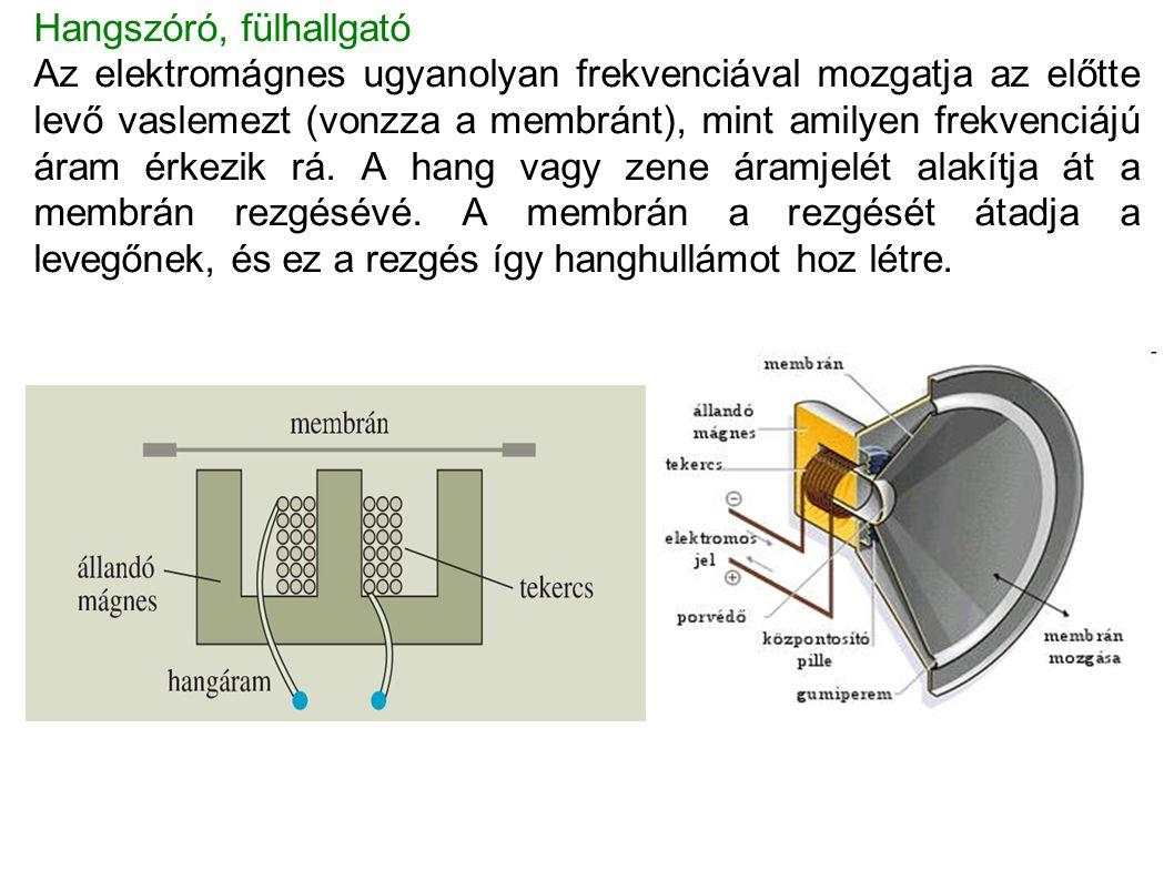 Hangszóró, fülhallgató Az elektromágnes ugyanolyan frekvenciával mozgatja az előtte levő vaslemezt (vonzza a membránt), mint amilyen frekvenciájú áram