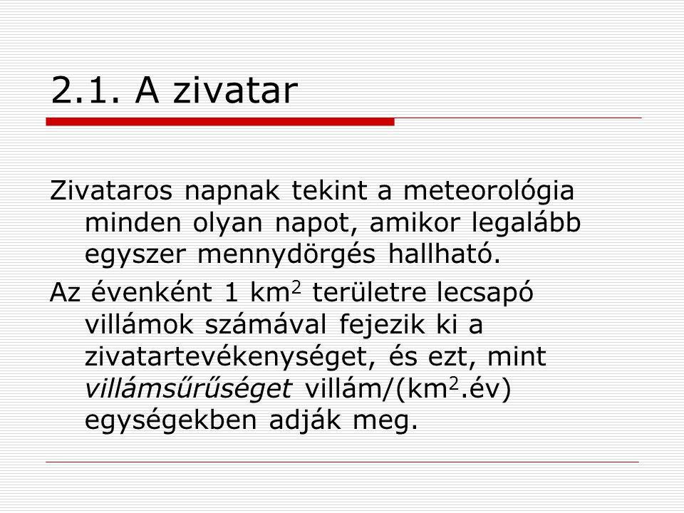 2.1. A zivatar Zivataros napnak tekint a meteorológia minden olyan napot, amikor legalább egyszer mennydörgés hallható. Az évenként 1 km 2 területre l
