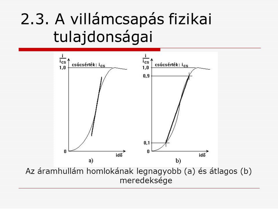 2.3. A villámcsapás fizikai tulajdonságai Az áramhullám homlokának legnagyobb (a) és átlagos (b) meredeksége