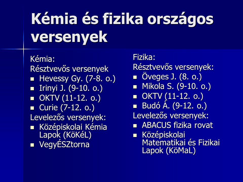 Kémia és fizika országos versenyek Kémia: Résztvevős versenyek Hevessy Gy. (7-8. o.) Hevessy Gy. (7-8. o.) Irinyi J. (9-10. o.) Irinyi J. (9-10. o.) O