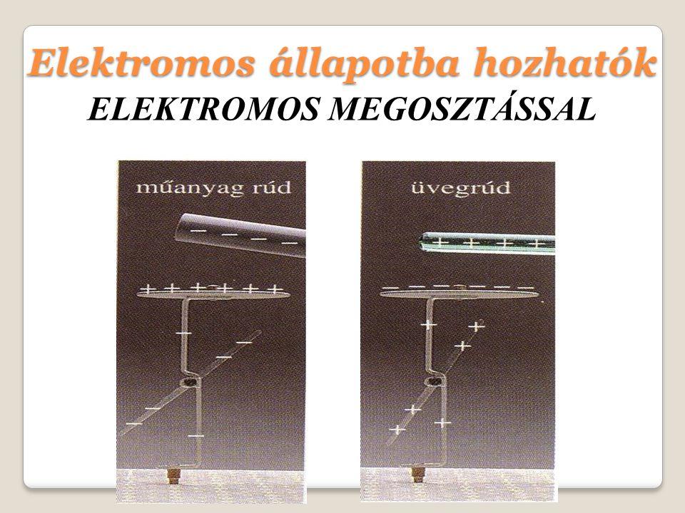 Elektromosállapotbahozhatók Elektromos állapotba hozhatók ELEKTROMOS MEGOSZTÁSSAL