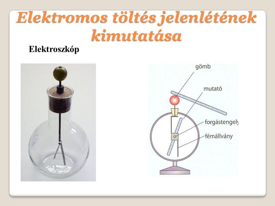 Elektromos töltés jelenlétének kimutatása Elektroszkóp