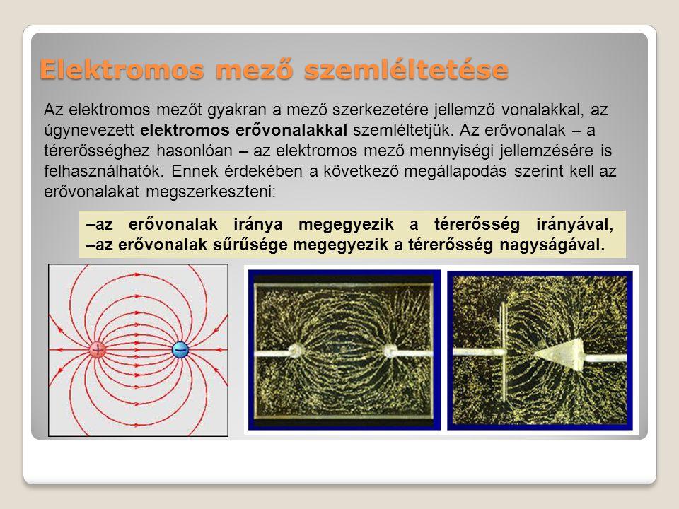 Elektromos mező szemléltetése Az elektromos mezőt gyakran a mező szerkezetére jellemző vonalakkal, az úgynevezett elektromos erővonalakkal szemléltetjük.