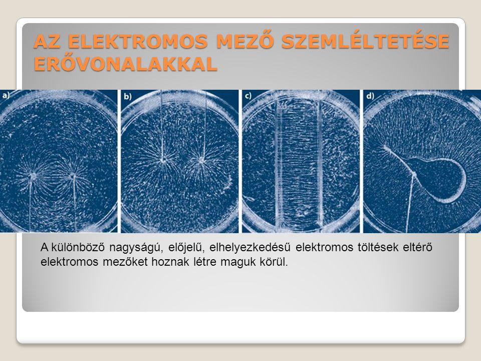 AZ ELEKTROMOS MEZŐ SZEMLÉLTETÉSE ERŐVONALAKKAL A különböző nagyságú, előjelű, elhelyezkedésű elektromos töltések eltérő elektromos mezőket hoznak létre maguk körül.
