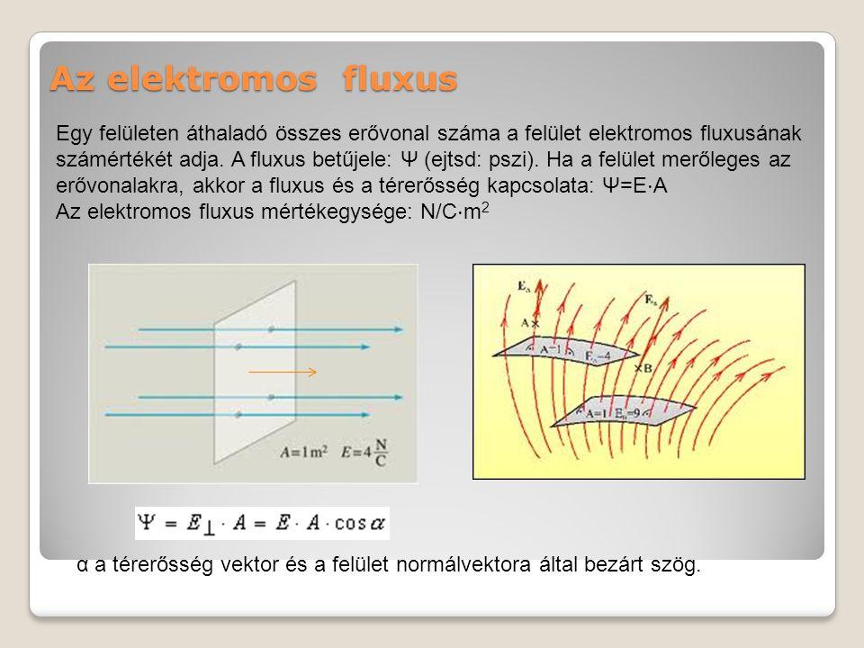 Az elektromos fluxus Egy felületen áthaladó összes erővonal száma a felület elektromos fluxusának számértékét adja.
