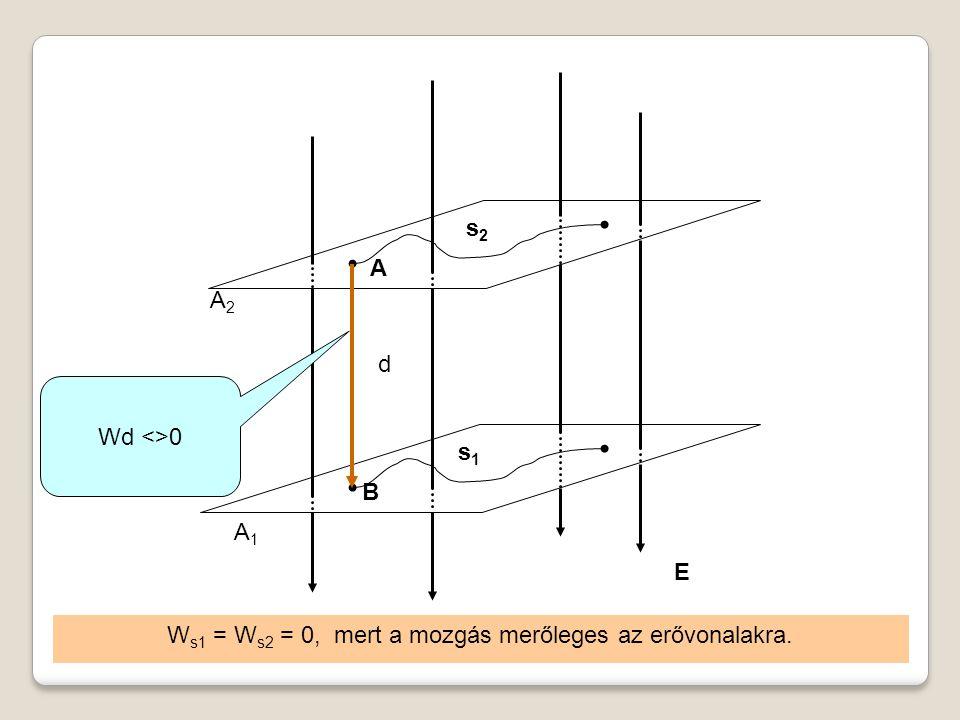 A1A1 A2A2 E s1s1 s2s2 W s1 = W s2 = 0, mert a mozgás merőleges az erővonalakra. d Wd <>0 A B