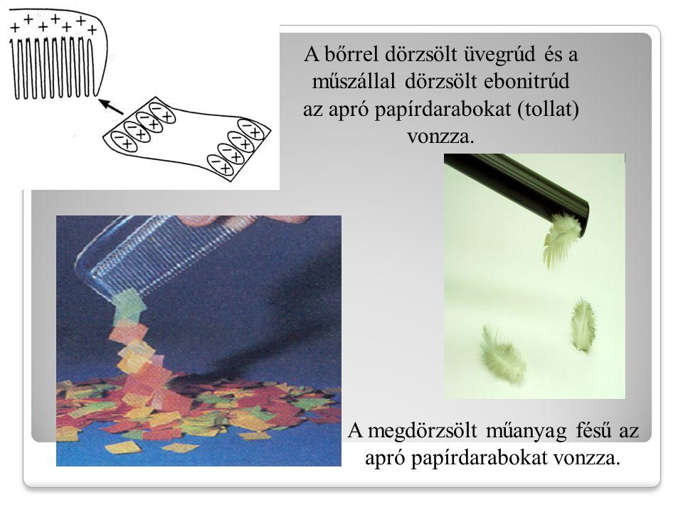 A bőrrel dörzsölt üvegrúd és a műszállal dörzsölt ebonitrúd az apró papírdarabokat (tollat) vonzza.