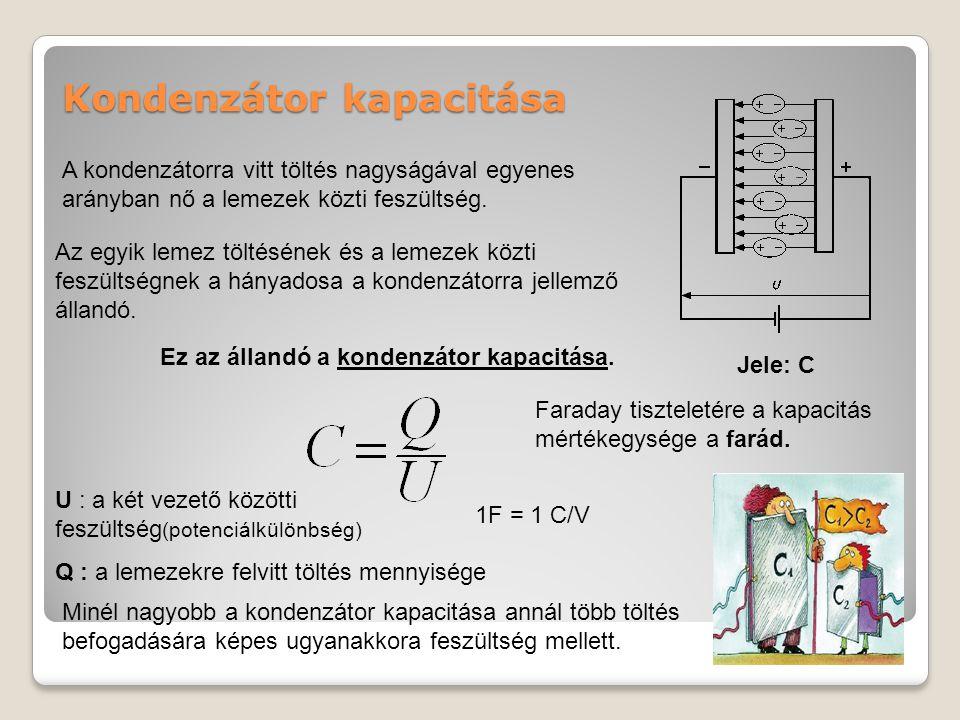 Kondenzátor kapacitása Az egyik lemez töltésének és a lemezek közti feszültségnek a hányadosa a kondenzátorra jellemző állandó.
