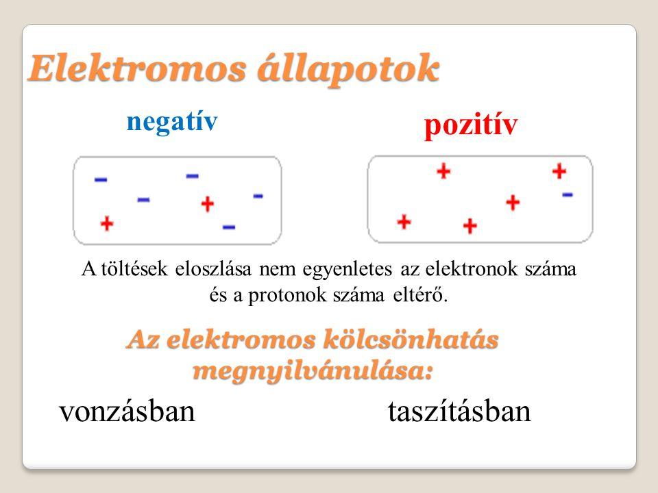 Elektromos állapotok A töltések eloszlása nem egyenletes az elektronok száma és a protonok száma eltérő.