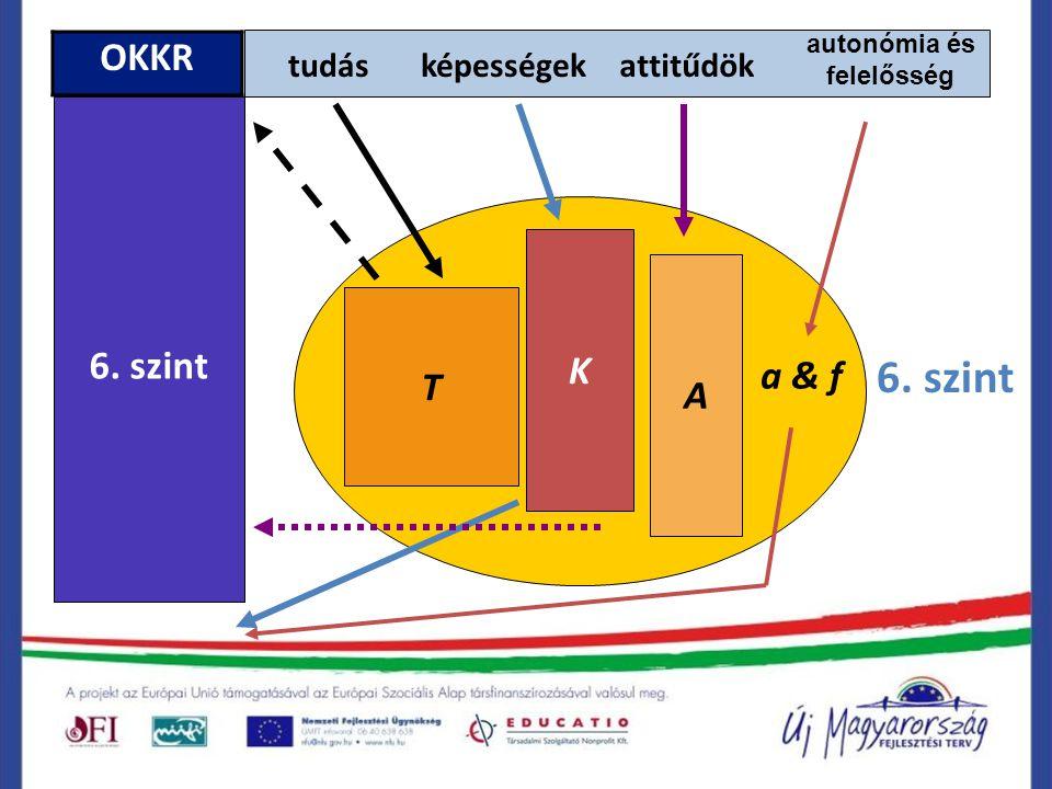 OKKR tudásképességekattitűdök autonómia és felelősség 6. szint A T K a & f 6. szint