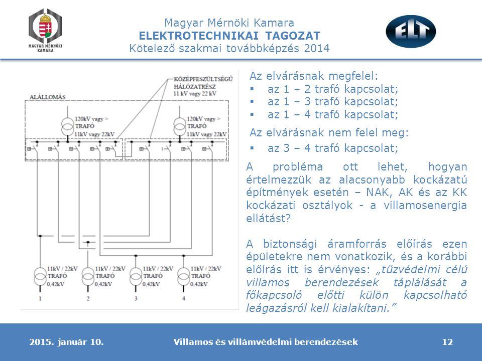 Magyar Mérnöki Kamara ELEKTROTECHNIKAI TAGOZAT Kötelező szakmai továbbképzés 2014 Villamos és villámvédelmi berendezések122015. január 10. Az elvárásn