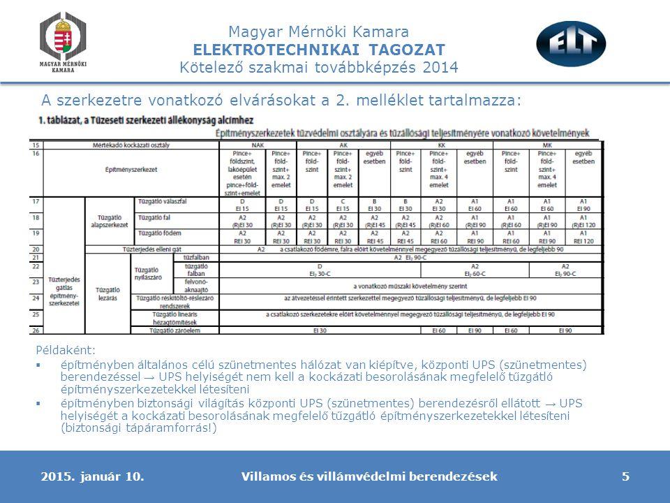 Magyar Mérnöki Kamara ELEKTROTECHNIKAI TAGOZAT Kötelező szakmai továbbképzés 2014 Az egyes szinteket összekötő villamos felszálló vezetékek kialakításánál az előírás:  NAK és AK kockázati osztályú építményeknél nincs előírás, azaz falhoronyban vezethetők, de természetesen alkalmazhatók a magasabb kockázati osztályba tartozó építményeknél előírtak  KK kockázati osztályú építményeknél felszálló aknában kell vezetni a villamos vezetékeket, akár a gépészeti vezetékekkel közös aknában  MK kockázati osztályú építményeknél felszálló aknában kell vezetni a villamos vezetékeket, mely csak önállóan a villamos vezetékek elhelyezésére szolgál Villamos és villámvédelmi berendezések62015.