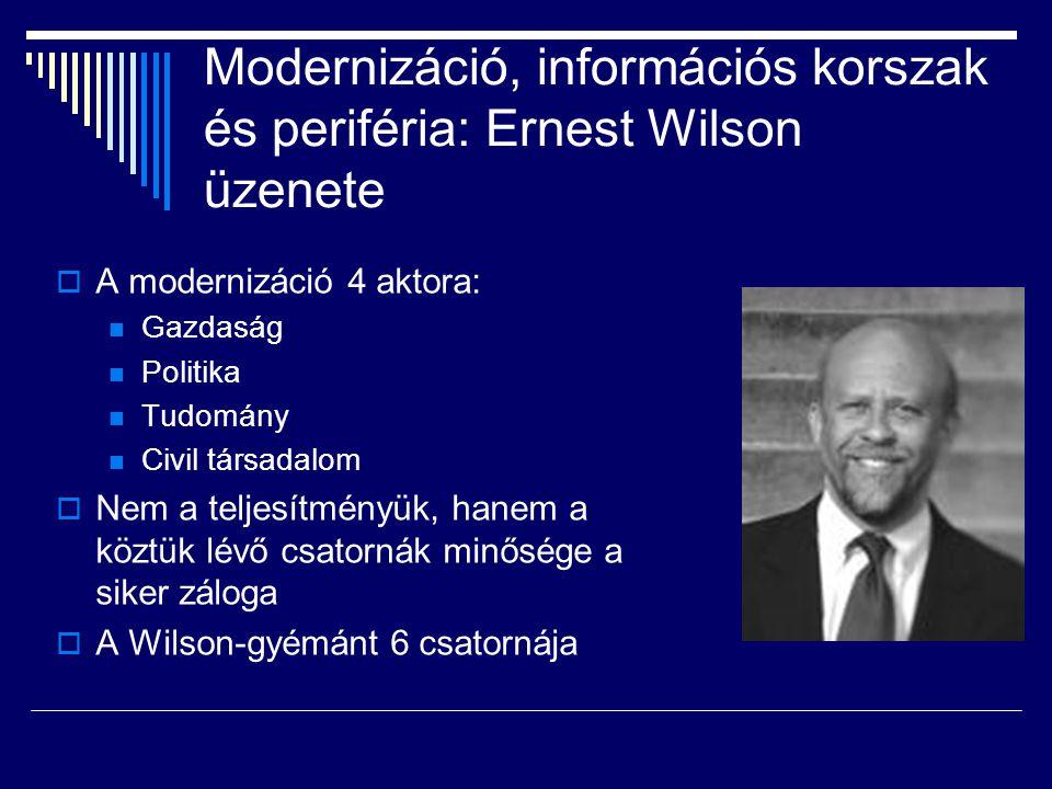 Modernizáció, információs korszak és periféria: Ernest Wilson üzenete  A modernizáció 4 aktora: Gazdaság Politika Tudomány Civil társadalom  Nem a teljesítményük, hanem a köztük lévő csatornák minősége a siker záloga  A Wilson-gyémánt 6 csatornája