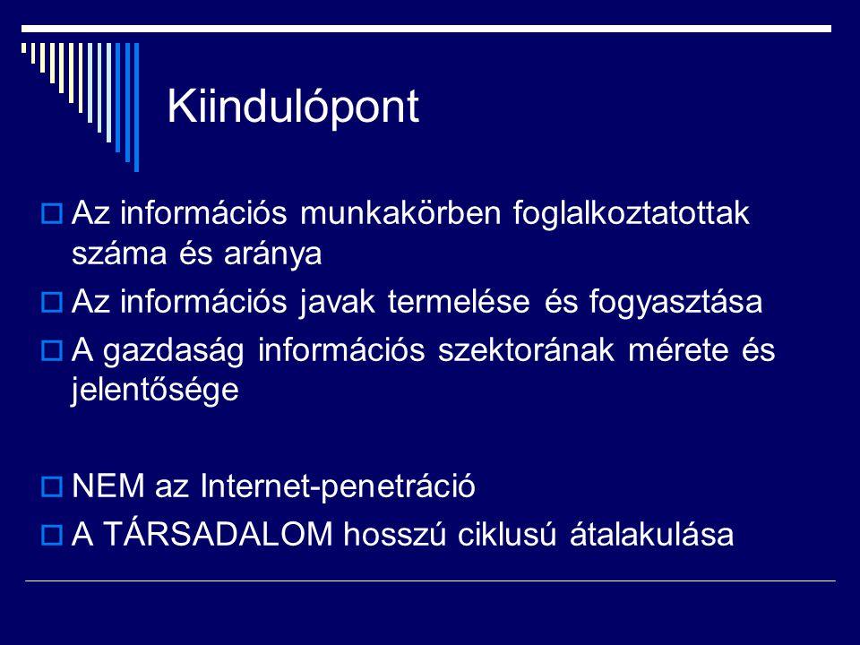 Kiindulópont  Az információs munkakörben foglalkoztatottak száma és aránya  Az információs javak termelése és fogyasztása  A gazdaság információs s