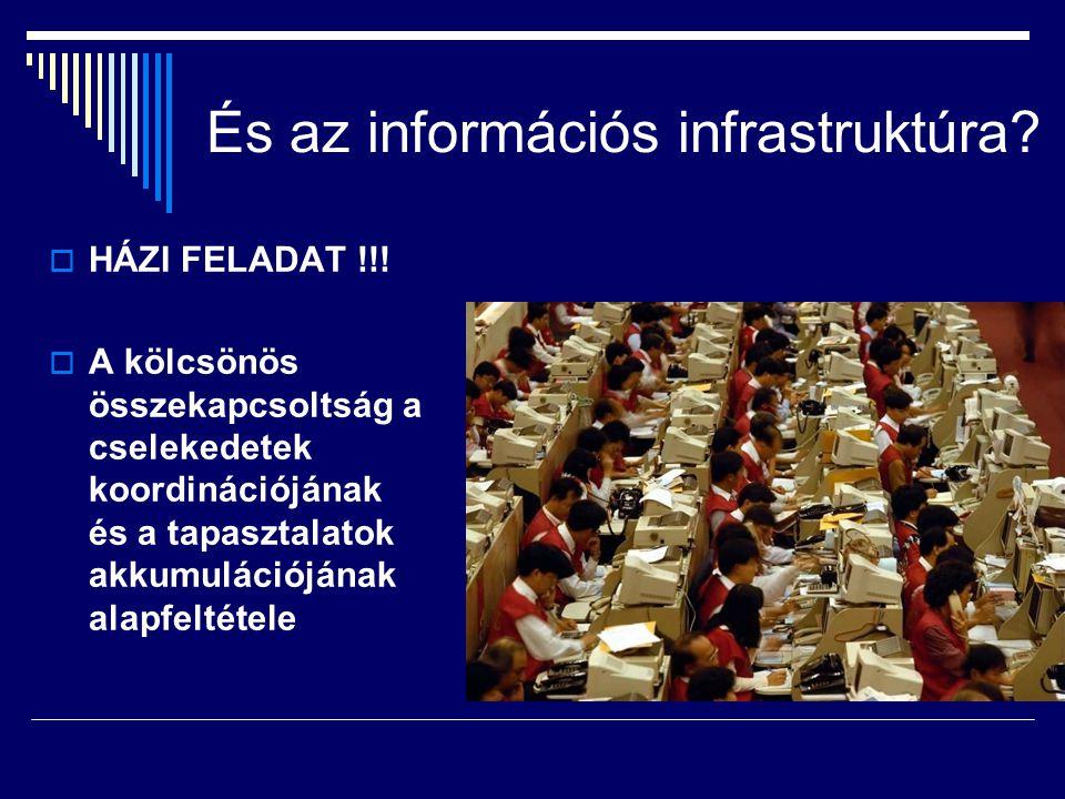 És az információs infrastruktúra?  HÁZI FELADAT !!!  A kölcsönös összekapcsoltság a cselekedetek koordinációjának és a tapasztalatok akkumulációjána