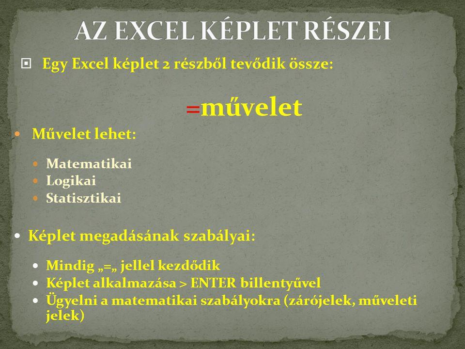 """ Egy Excel képlet 2 részből tevődik össze: =művelet Művelet lehet: Matematikai Logikai Statisztikai Képlet megadásának szabályai: Mindig """"="""" jellel kezdődik Képlet alkalmazása > ENTER billentyűvel Ügyelni a matematikai szabályokra (zárójelek, műveleti jelek)"""