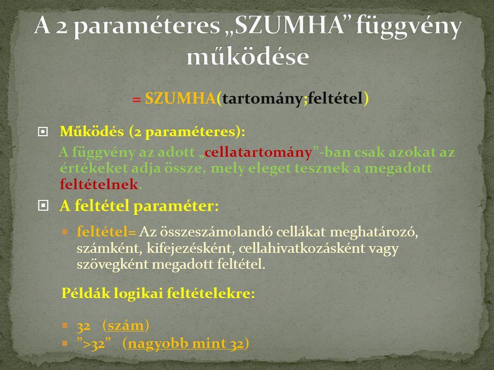 """= SZUMHA(tartomány;feltétel)  Működés (2 paraméteres): A függvény az adott """"cellatartomány -ban csak azokat az értékeket adja össze, mely eleget tesznek a megadott feltételnek."""