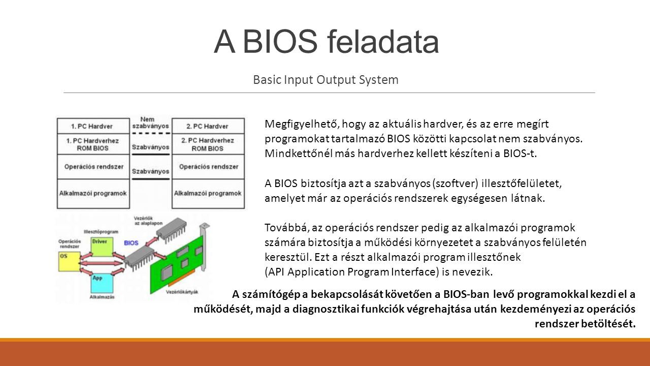 A BIOS feladata Basic Input Output System Továbbá, az operációs rendszer pedig az alkalmazói programok számára biztosítja a működési környezetet a sza
