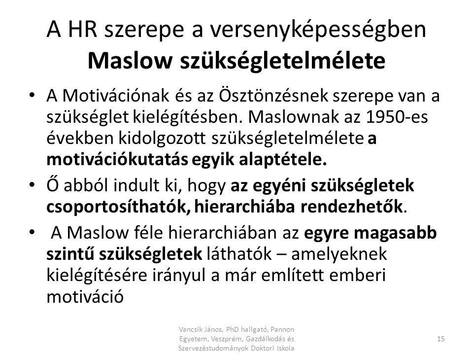 A HR szerepe a versenyképességben Maslow szükségletelmélete A Motivációnak és az Ösztönzésnek szerepe van a szükséglet kielégítésben.