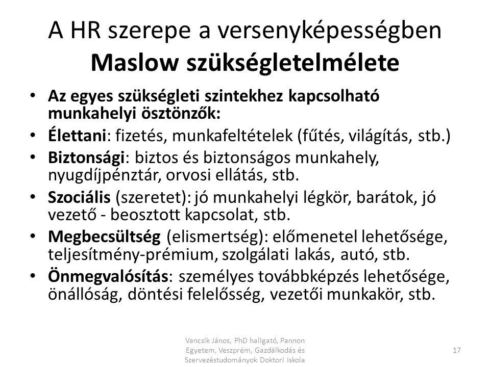 A HR szerepe a versenyképességben Maslow szükségletelmélete Az egyes szükségleti szintekhez kapcsolható munkahelyi ösztönzők: Élettani: fizetés, munkafeltételek (fűtés, világítás, stb.) Biztonsági: biztos és biztonságos munkahely, nyugdíjpénztár, orvosi ellátás, stb.