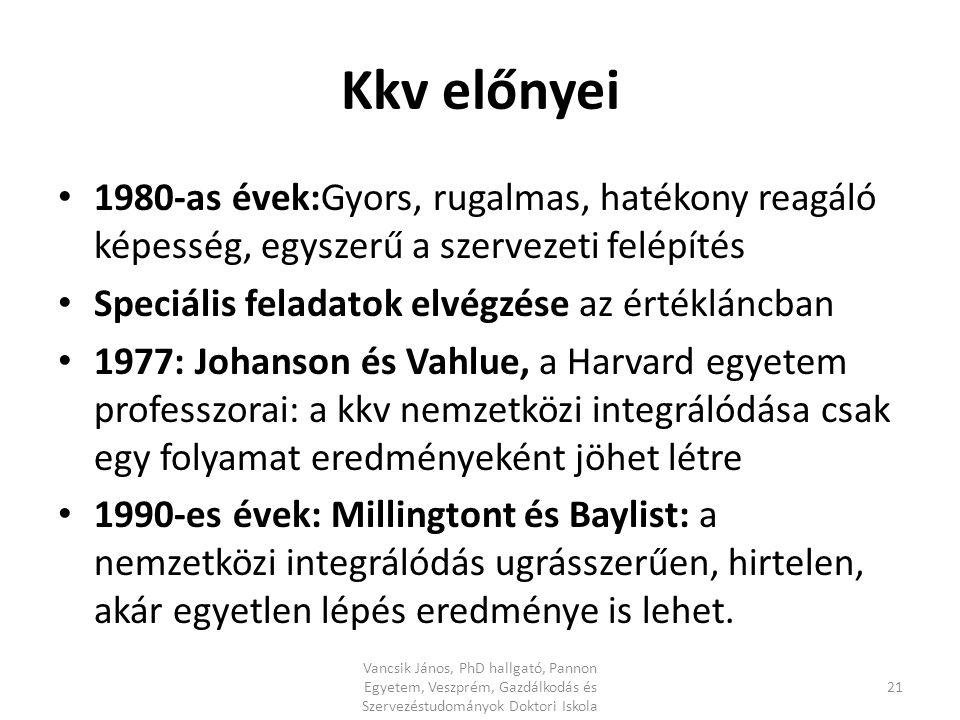 Kkv előnyei 1980-as évek:Gyors, rugalmas, hatékony reagáló képesség, egyszerű a szervezeti felépítés Speciális feladatok elvégzése az értékláncban 1977: Johanson és Vahlue, a Harvard egyetem professzorai: a kkv nemzetközi integrálódása csak egy folyamat eredményeként jöhet létre 1990-es évek: Millingtont és Baylist: a nemzetközi integrálódás ugrásszerűen, hirtelen, akár egyetlen lépés eredménye is lehet.