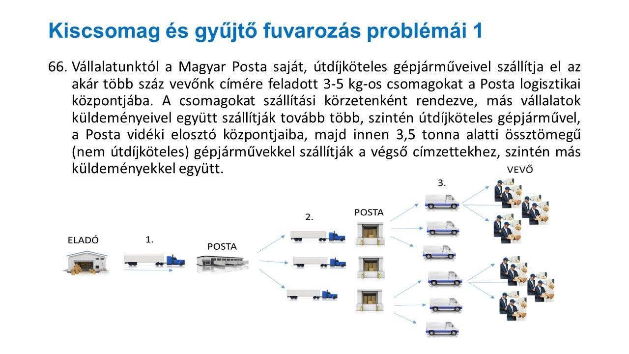 Kiscsomag és gyűjtő fuvarozás problémái 1 66.Vállalatunktól a Magyar Posta saját, útdíjköteles gépjárműveivel szállítja el az akár több száz vevőnk cí