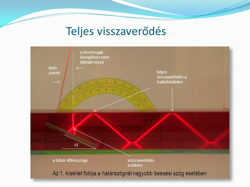 Az 1. kísérlet fotója a határszögnél nagyobb beesési szög esetében Teljes visszaverődés tartó zsinór  a tükör dőlésszöge a lézersugár levegőben nem l