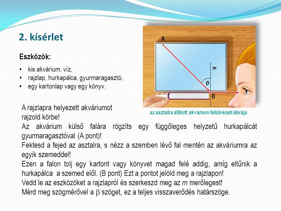 2. kísérlet Eszközök: kis akvárium, víz, rajzlap, hurkapálca, gyurmaragasztó, egy kartonlap vagy egy könyv. A rajzlapra helyezett akváriumot rajzold k