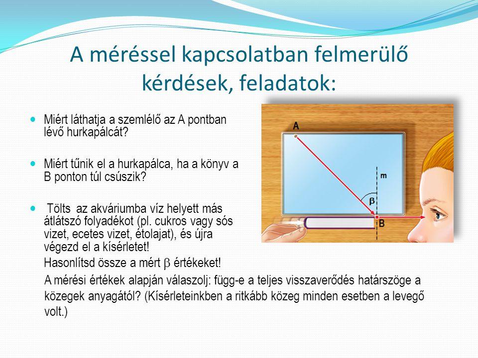 A méréssel kapcsolatban felmerülő kérdések, feladatok: Miért láthatja a szemlélő az A pontban lévő hurkapálcát? Miért tűnik el a hurkapálca, ha a köny