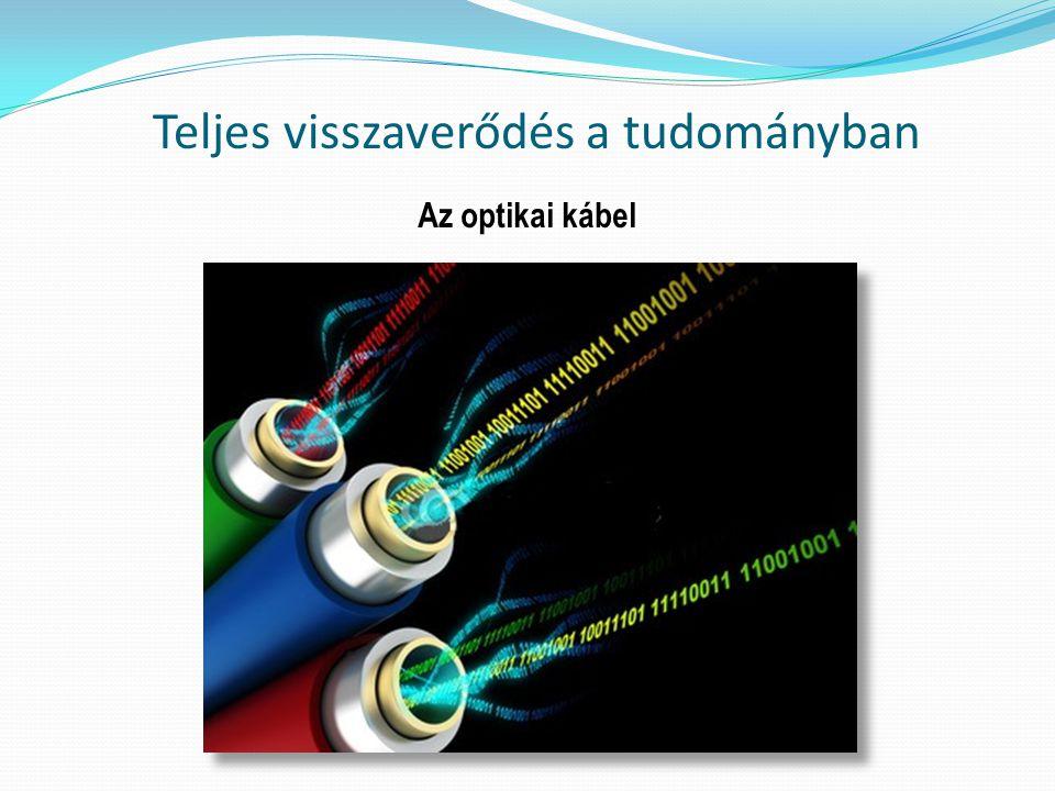 Teljes visszaverődés a tudományban Az optikai kábel