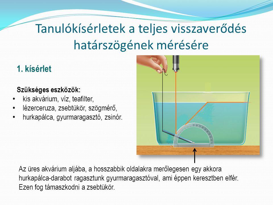 Tanulókísérletek a teljes visszaverődés határszögének mérésére 1. kísérlet Szükséges eszközök: kis akvárium, víz, teafilter, lézerceruza, zsebtükör, s