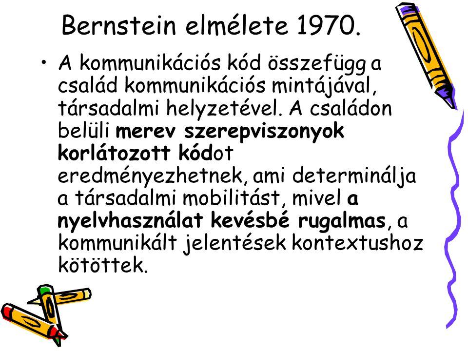 Bernstein elmélete 1970. A kommunikációs kód összefügg a család kommunikációs mintájával, társadalmi helyzetével. A családon belüli merev szerepviszon