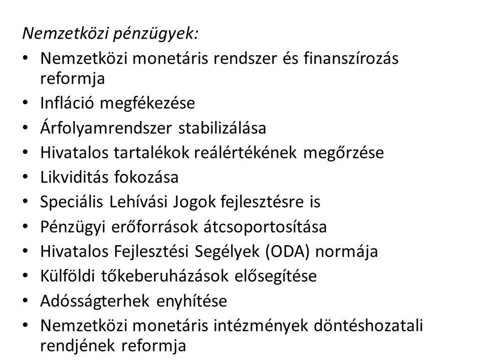 Nemzetközi pénzügyek: Nemzetközi monetáris rendszer és finanszírozás reformja Infláció megfékezése Árfolyamrendszer stabilizálása Hivatalos tartalékok reálértékének megőrzése Likviditás fokozása Speciális Lehívási Jogok fejlesztésre is Pénzügyi erőforrások átcsoportosítása Hivatalos Fejlesztési Segélyek (ODA) normája Külföldi tőkeberuházások elősegítése Adósságterhek enyhítése Nemzetközi monetáris intézmények döntéshozatali rendjének reformja