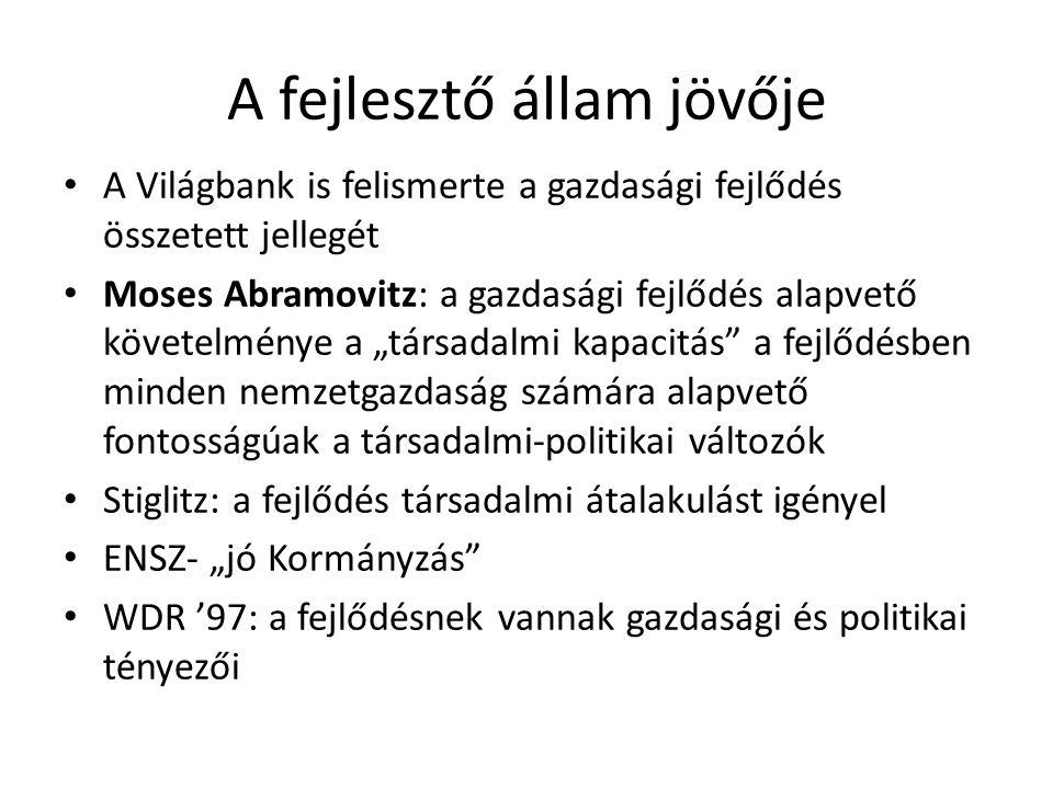 """A fejlesztő állam jövője A Világbank is felismerte a gazdasági fejlődés összetett jellegét Moses Abramovitz: a gazdasági fejlődés alapvető követelménye a """"társadalmi kapacitás a fejlődésben minden nemzetgazdaság számára alapvető fontosságúak a társadalmi-politikai változók Stiglitz: a fejlődés társadalmi átalakulást igényel ENSZ- """"jó Kormányzás WDR '97: a fejlődésnek vannak gazdasági és politikai tényezői"""