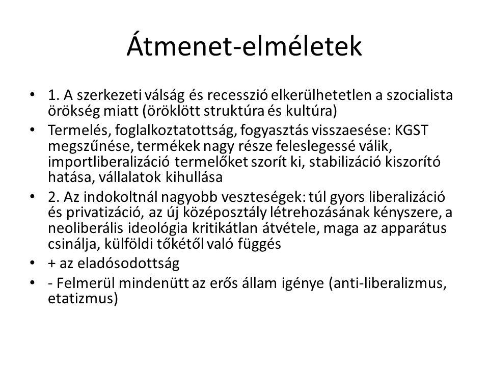 Átmenet-elméletek 1.