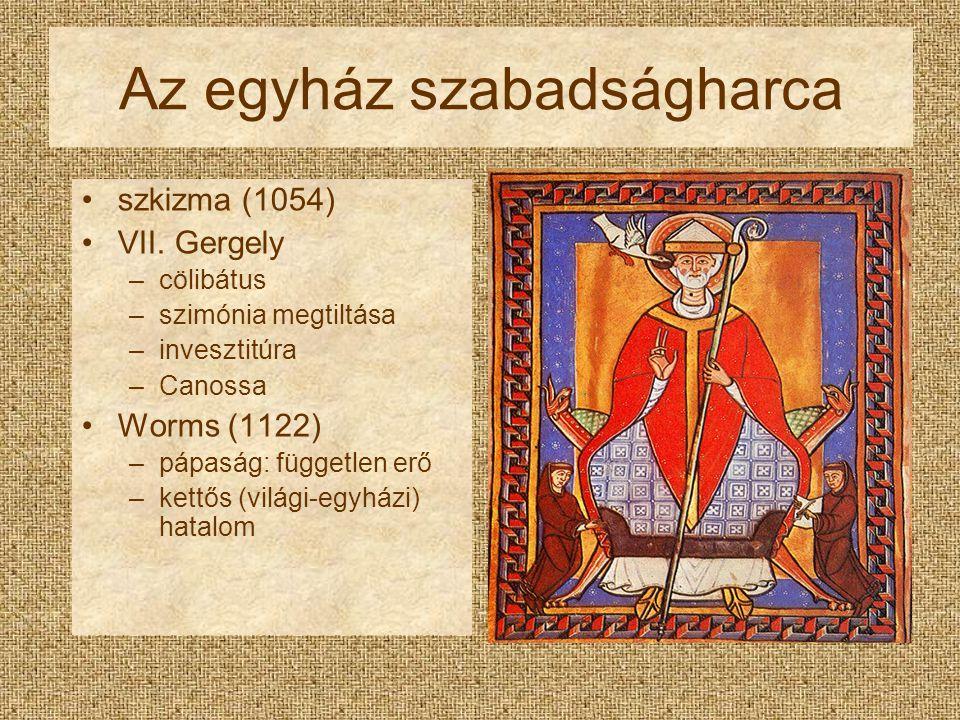 Az egyház szabadságharca szkizma (1054) VII. Gergely –cölibátus –szimónia megtiltása –invesztitúra –Canossa Worms (1122) –pápaság: független erő –kett