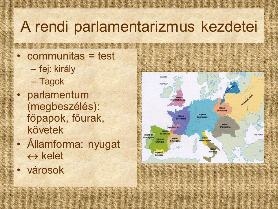 A rendi parlamentarizmus kezdetei communitas = test –fej: király –Tagok parlamentum (megbeszélés): főpapok, főurak, követek Államforma: nyugat  kelet