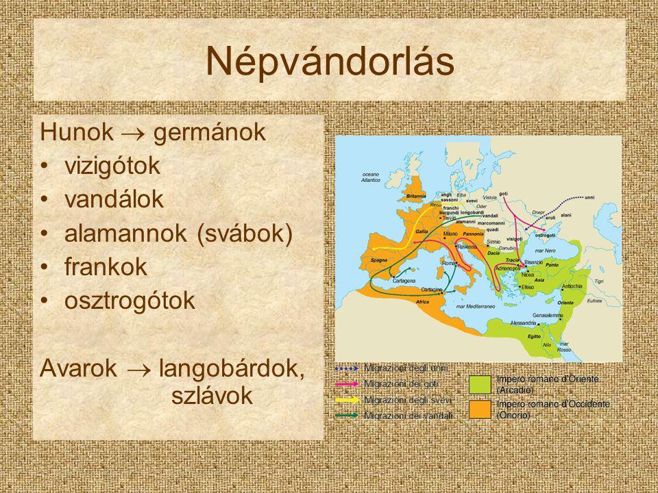 Népvándorlás Hunok  germánok vizigótok vandálok alamannok (svábok) frankok osztrogótok Avarok  langobárdok, szlávok