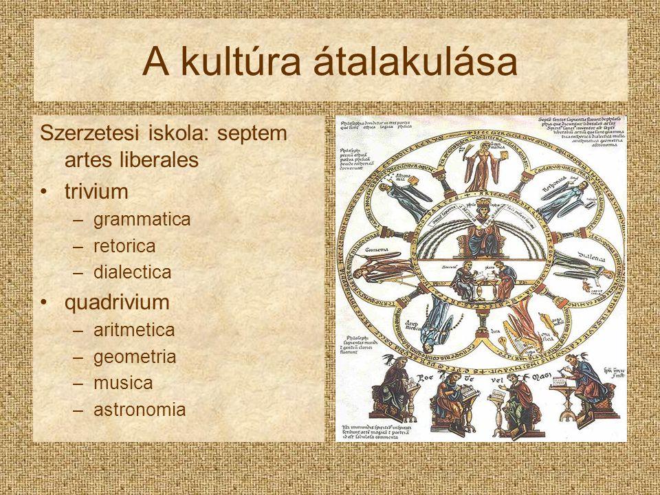 A kultúra átalakulása Szerzetesi iskola: septem artes liberales trivium –grammatica –retorica –dialectica quadrivium –aritmetica –geometria –musica –a